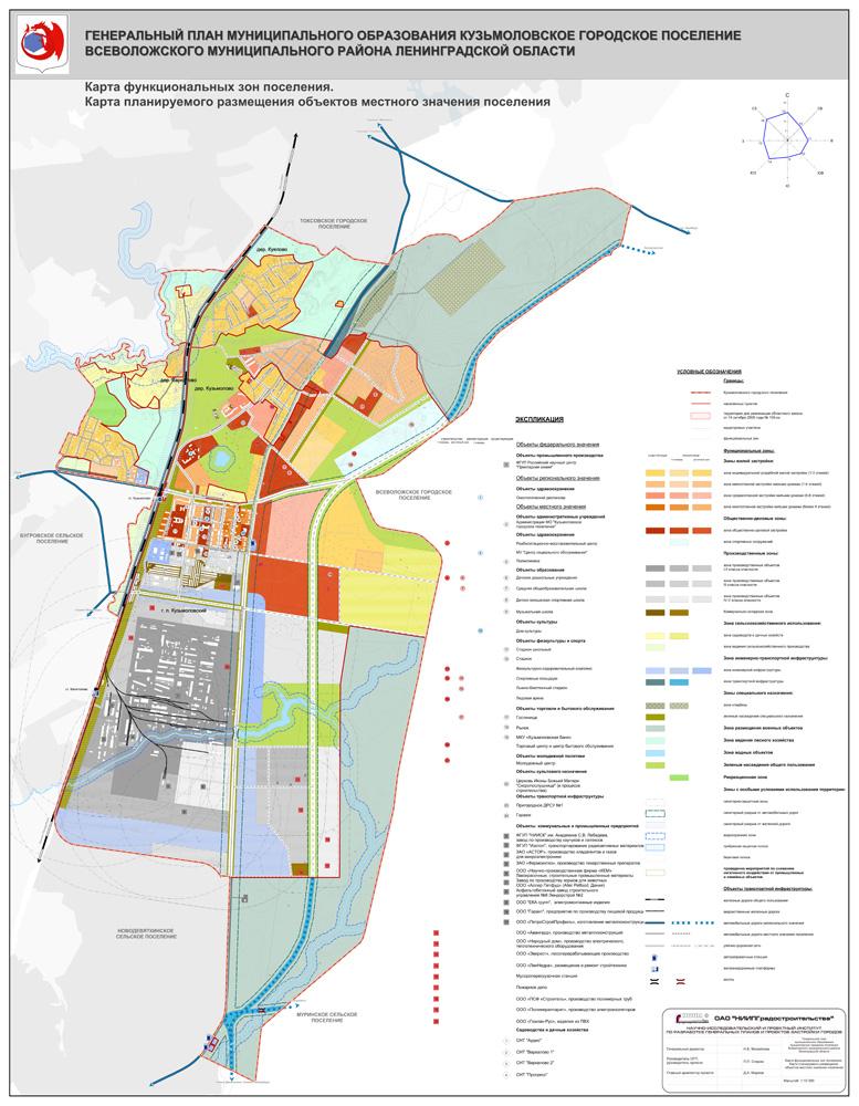 Генеральные планы поселений и