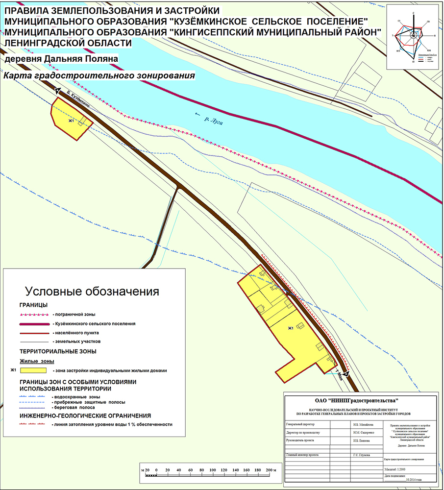 Деревня Дальняя Поляна