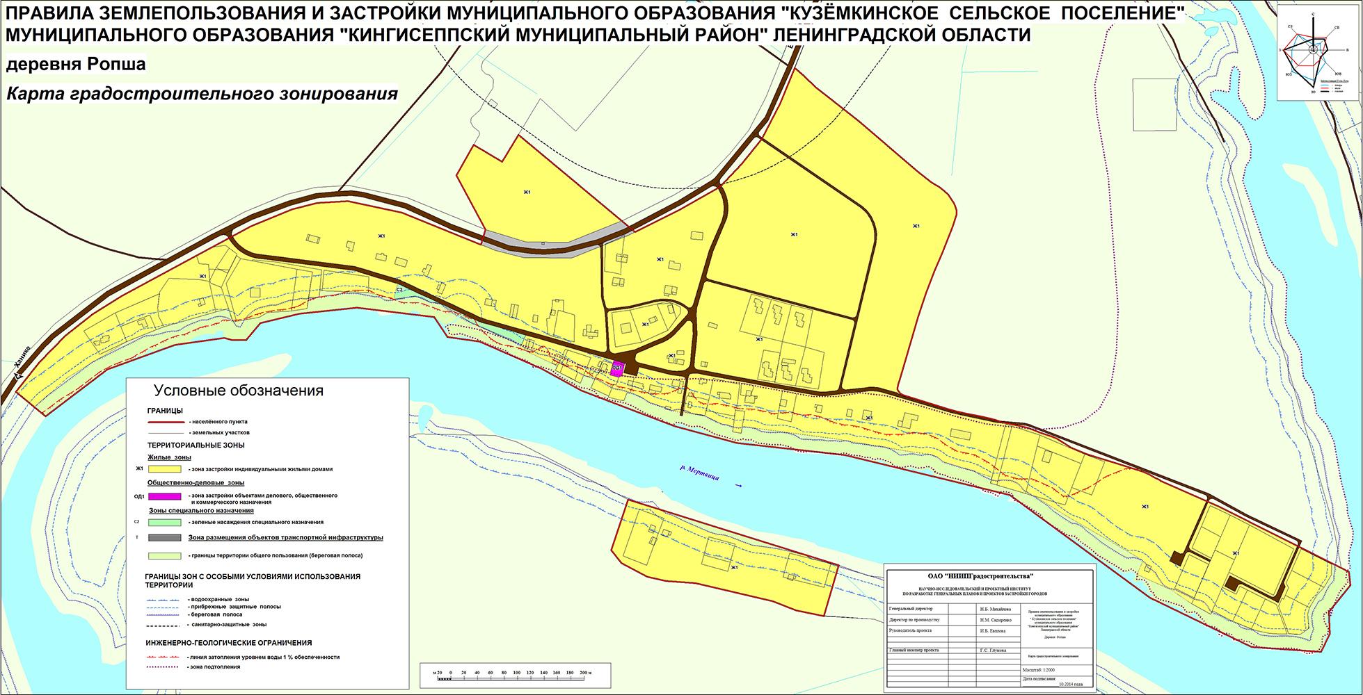 Деревня Ропша